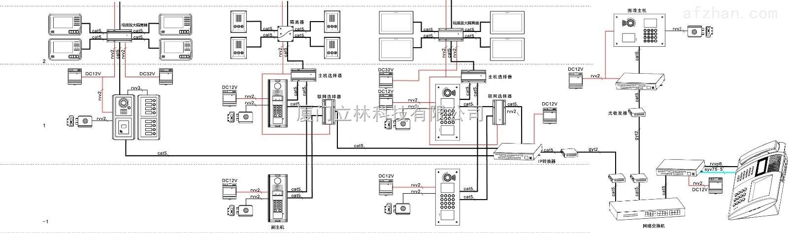 l8楼宇对讲系统