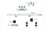 智慧用电加盟哪个好_智慧式用电代理方案