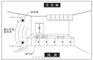 NB无线可燃气体探测器安装规范接线图