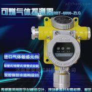 消防安全气体报警器气体浓度检测仪