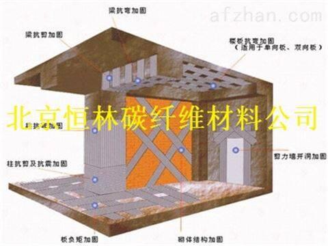 台州碳纤维布桥梁加固玻纤套筒
