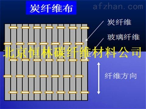 衡水碳纤维布碳纤维网格加固