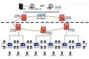 华科KJ725矿用人员定位管理系统