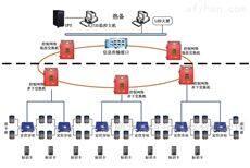 KJ725矿用人员定位系统