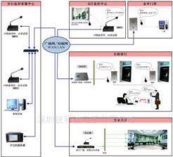 IP双向对讲银行广播系统