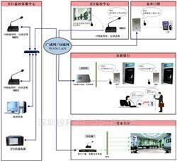 银行IP太阳集团语音对讲系统-深圳锐科达