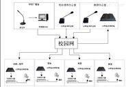 网络音频校园广播系统平台的优越性