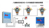 厂家直销红外式二氧化碳报警器 CO2报警系统