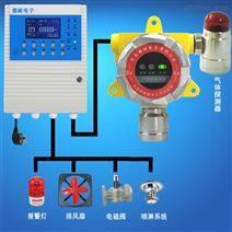 化工廠倉庫丙烯酸氣體濃度報警器,云監測