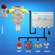 化肥厂氨气泄漏超标报警器,智能监控系统