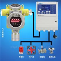 硫化氢气体报警探测器,报警器