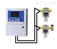 济南米昂煤气气体报警器远程检测气体警报器