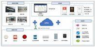 ZXY-02银行商业场所防火系统方案