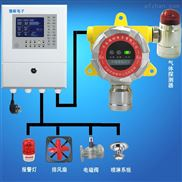 油库罐区油气气体浓度报警器,煤气报警器