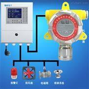 壁挂式异丙烯检测报警器,可燃性气体探测器