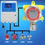 化工厂仓库氨水浓度报警器,防爆型可燃气体探测器