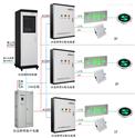 博朗耐BR-C智能疏散指示系统-四种不同系统