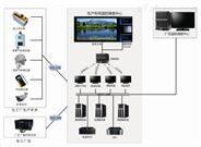 化工廠危險氣體監測及預警系統軟件