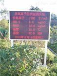 湿地负氧离子监测系统