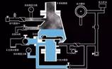 机房系统百科:日常安防维护及常见阻碍处置方法