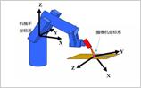 干货:机器人定位引导之机器视觉技术