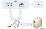 视图库中大数据安全问题及解决方案