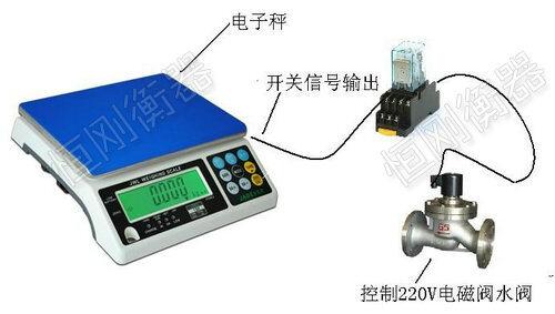 带控制电磁阀门电子秤