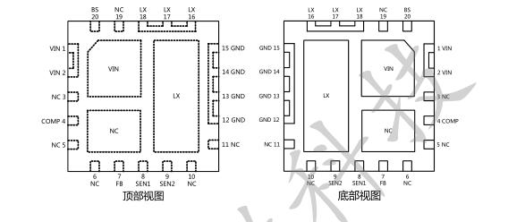 nt3885 优势供应曦威nt3885集成qc3.0车充降压ic