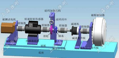 无刷直流电机转速测量仪