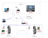 充电桩紧急求助IP对讲解决方案